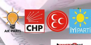 Partiler Milletvekili Adaylarını Açıkladı,İnegöl'den Kimler Hangi Sırada