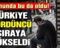 Merkez Bankası Faizleri Artırdı.Böylece Türkiye Dünya'da En Çok Faiz Veren 4. Ülke Oldu