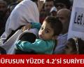 Türkiye Nüfusu'nun Yüzde 4.2'si Suriyeli